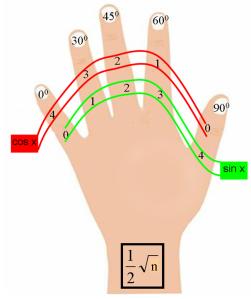 tangan1
